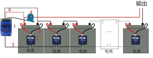 机房蓄电池监测-机房建设